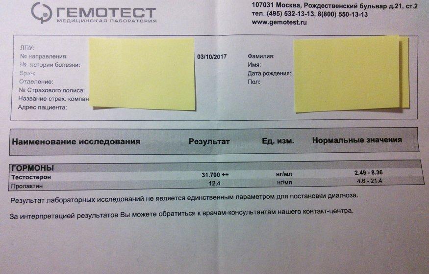 Тестостерон энантат от Спектрум Фарма - анализ