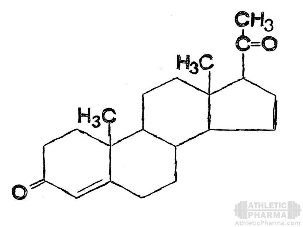 Картинки по эстрогену